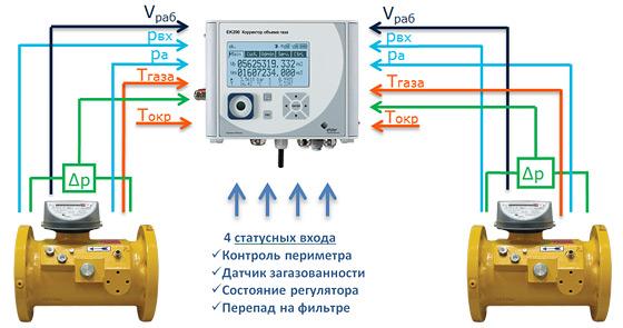 Схема применения корректора EK290