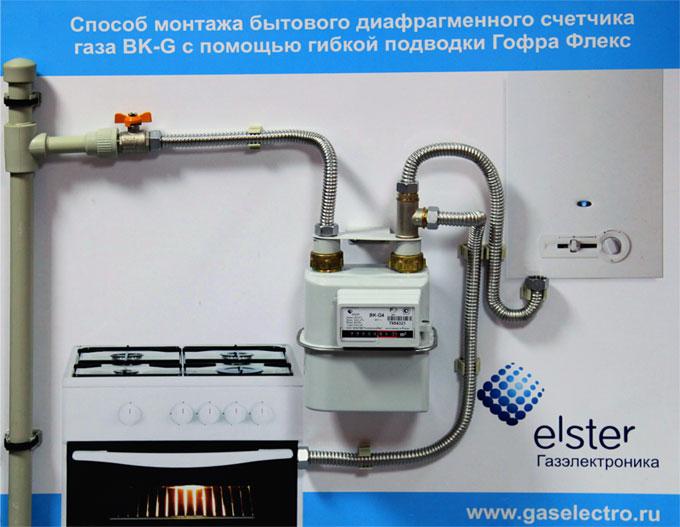 функциями зимнего какая должна быть подводка для газового счетчика термобелье