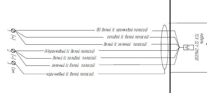 Рисунок 4 - Полное согласование