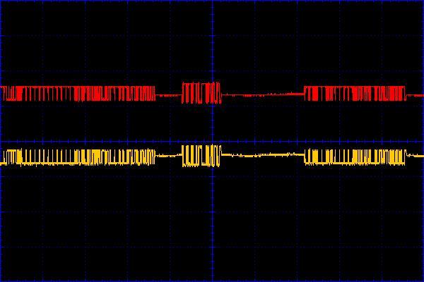 Рисунок 5 - Форма сигнала в сети с заземлением, резисторами смещения и терминальным резистором
