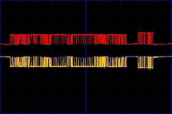 Рисунок 6 - Сигнал в сети после согласования.
