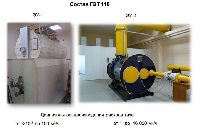 Государственный эталон ГЭТ 118–2013 – установки ЭУ-1 и ЭУ-2