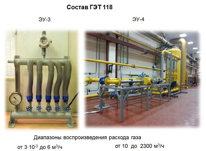 Государственный эталон ГЭТ 118–2013 – установки ЭУ-3 и ЭУ-4